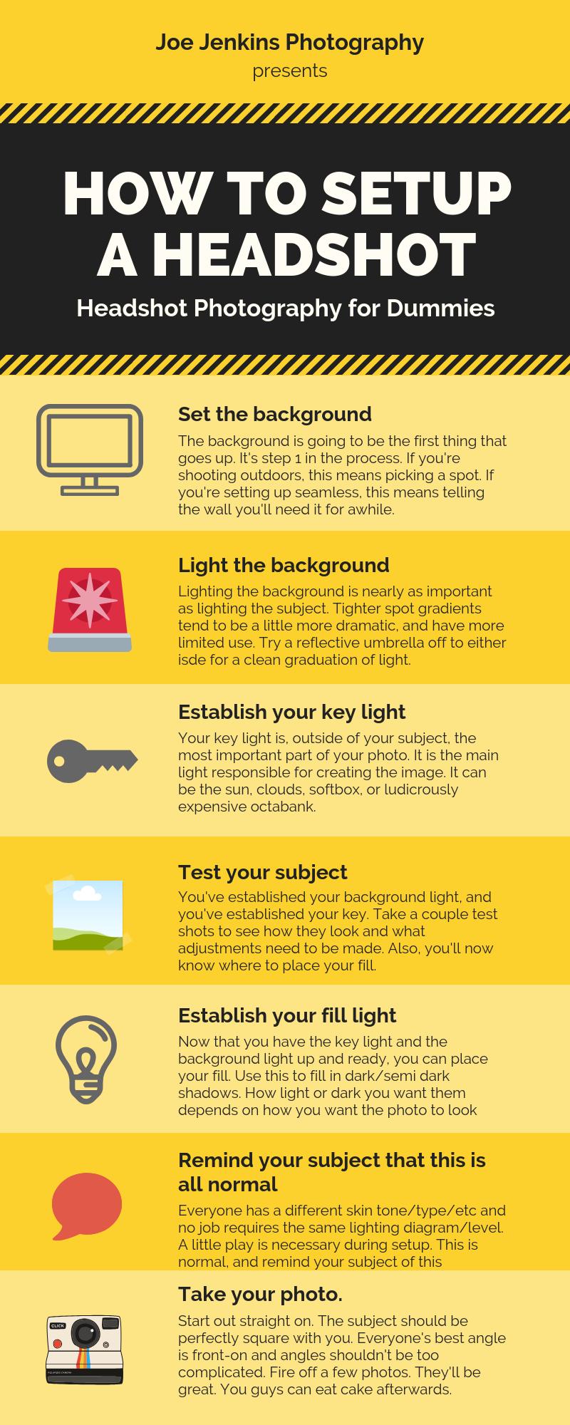 How to Setup a Headshot